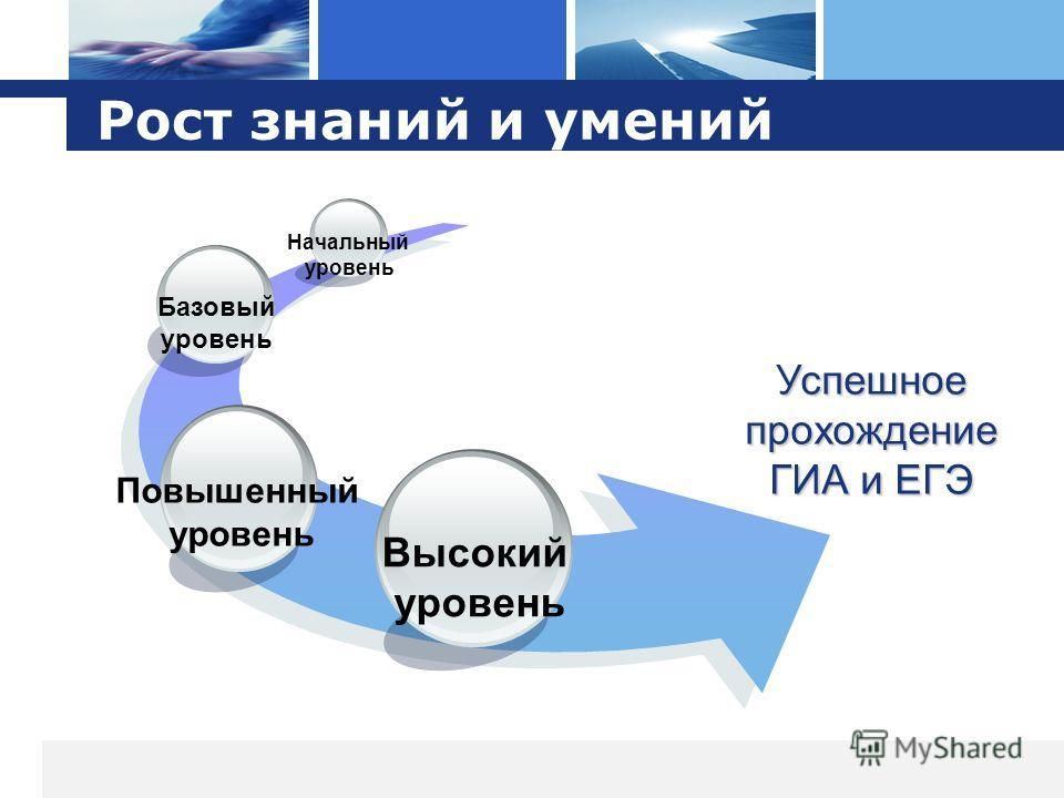 L o g o www.themegallery.com Company Logo Рост знаний и умений Успешное прохождение ГИА и ЕГЭ Высокий уровень Повышенный уровень Базовый уровень Начальный уровень