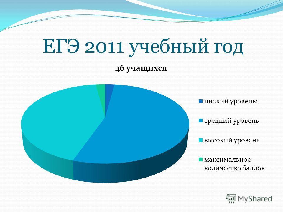 ЕГЭ 2011 учебный год