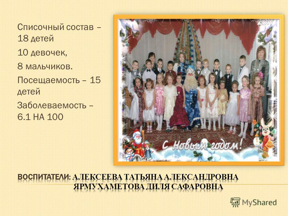 Списочный состав – 18 детей 10 девочек, 8 мальчиков. Посещаемость – 15 детей Заболеваемость – 6.1 НА 100 Фото