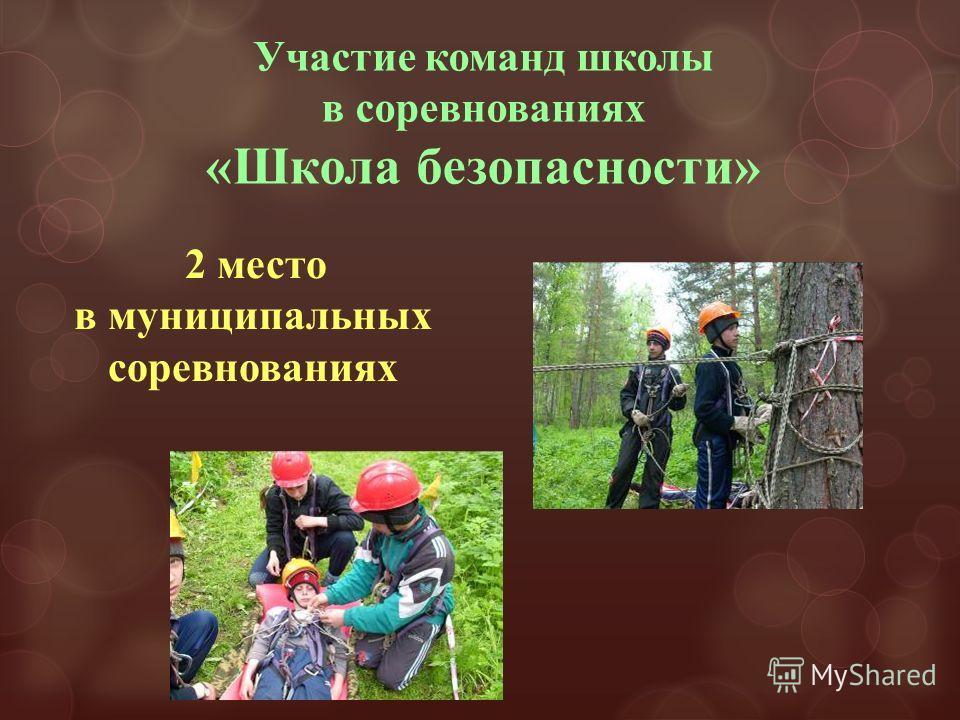 Участие команд школы в соревнованиях «Школа безопасности» 2 место в муниципальных соревнованиях