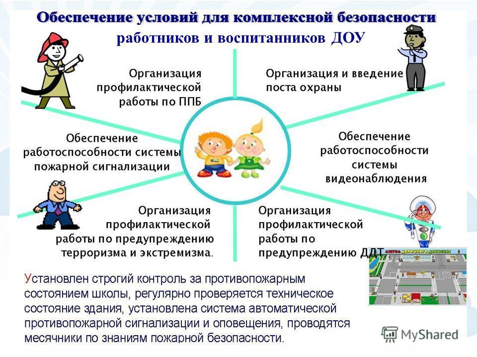 работников и воспитанников ДОУ
