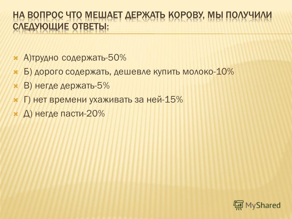 А)трудно содержать-50% Б) дорого содержать, дешевле купить молоко-10% В) негде держать-5% Г) нет времени ухаживать за ней-15% Д) негде пасти-20%
