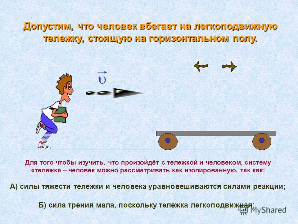 Допустим, что человек вбегает на легкоподвижную тележку, стоящую на горизонтальном полу. Для того чтобы изучить, что произойдёт с тележкой и человеком, систему «тележка – человек можно рассматривать как изолированную, так как: А) силы тяжести тележки