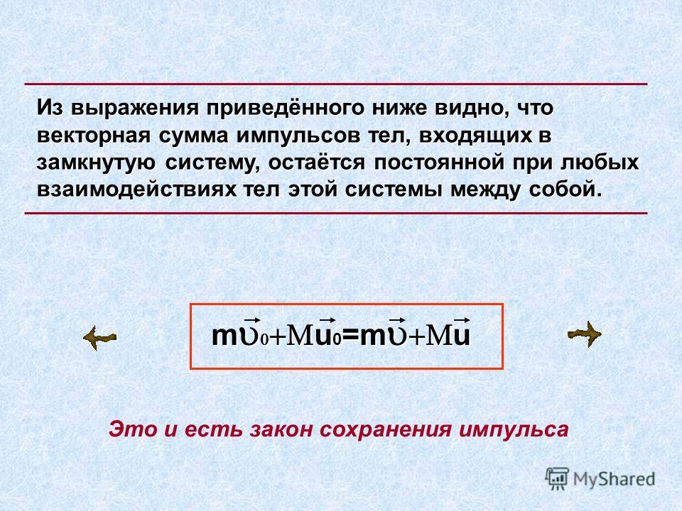 Из выражения приведённого ниже видно, что векторная сумма импульсов тел, входящих в замкнутую систему, остаётся постоянной при любых взаимодействиях тел этой системы между собой. m u 0 =m u Это и есть закон сохранения импульса