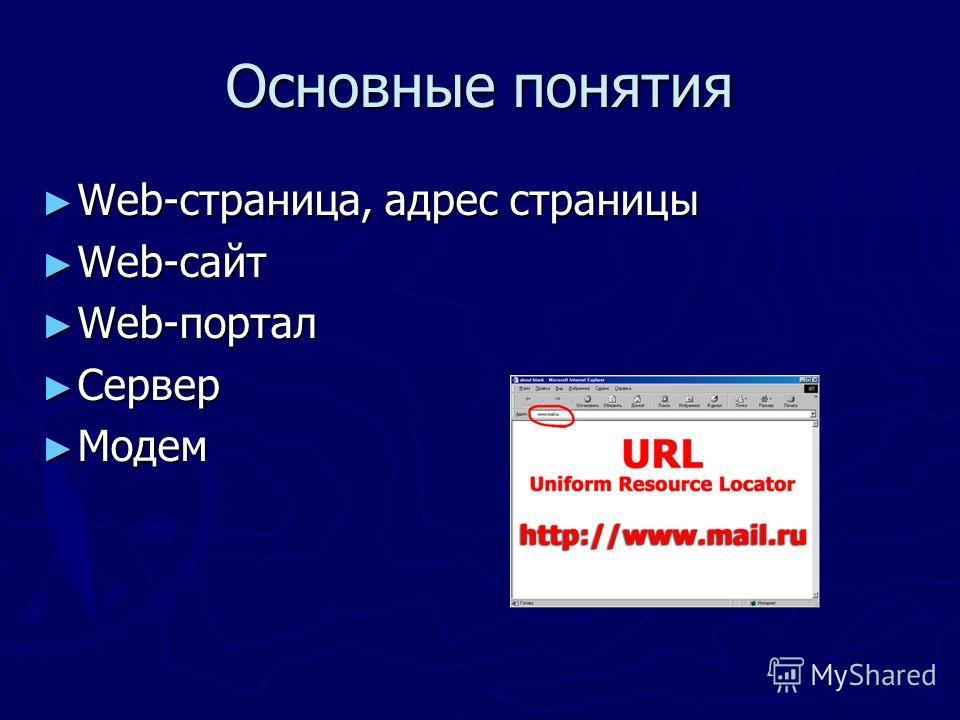 Основные понятия Web-страница, адрес страницы Web-страница, адрес страницы Web-сайт Web-сайт Web-портал Web-портал Сервер Сервер Модем Модем