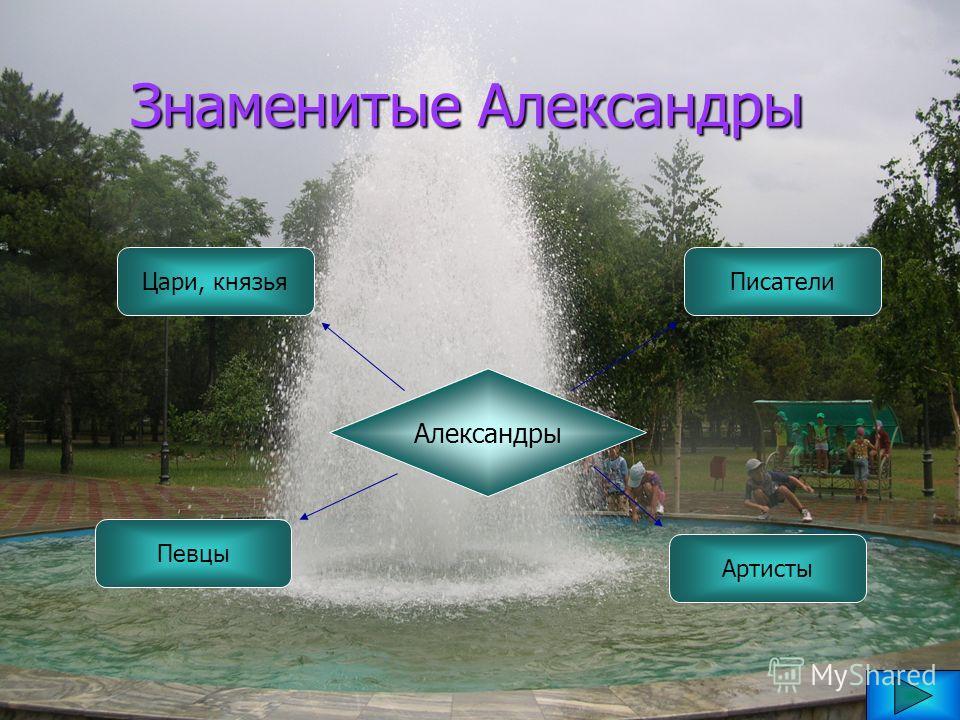 Знаменитые Александры Знаменитые Александры Александры Цари, князья Артисты Певцы Писатели