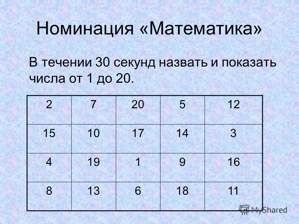 Номинация «Математика» В течении 30 секунд назвать и показать числа от 1 до 20. 2720512 151017143 4191916 81361811