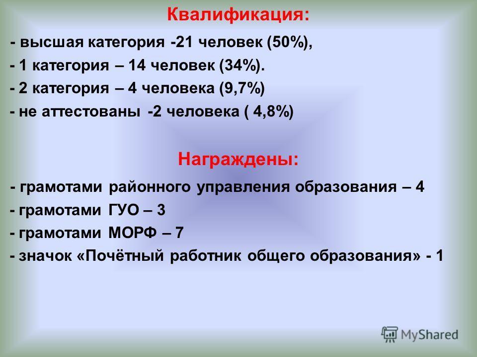 Квалификация: - высшая категория -21 человек (50%), - 1 категория – 14 человек (34%). - 2 категория – 4 человека (9,7%) - не аттестованы -2 человека ( 4,8%) Награждены: - грамотами районного управления образования – 4 - грамотами ГУО – 3 - грамотами