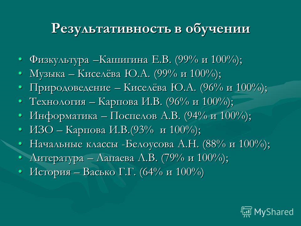 Результативность в обучении Физкультура –Кашигина Е.В. (99% и 100%);Физкультура –Кашигина Е.В. (99% и 100%); Музыка – Киселёва Ю.А. (99% и 100%);Музыка – Киселёва Ю.А. (99% и 100%); Природоведение – Киселёва Ю.А. (96% и 100%);Природоведение – Киселёв