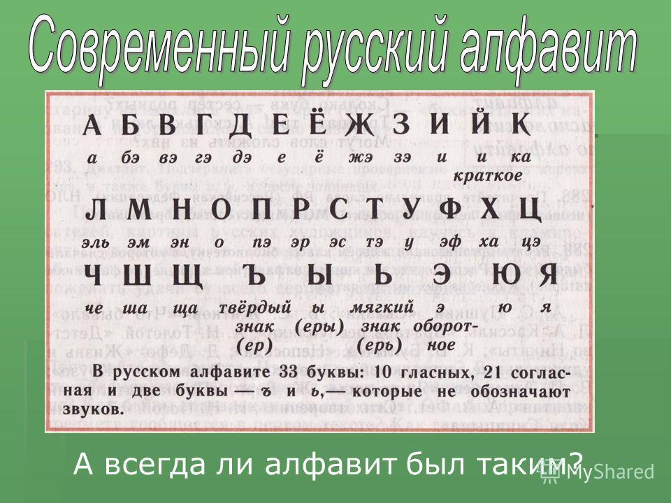 А всегда ли алфавит был таким?