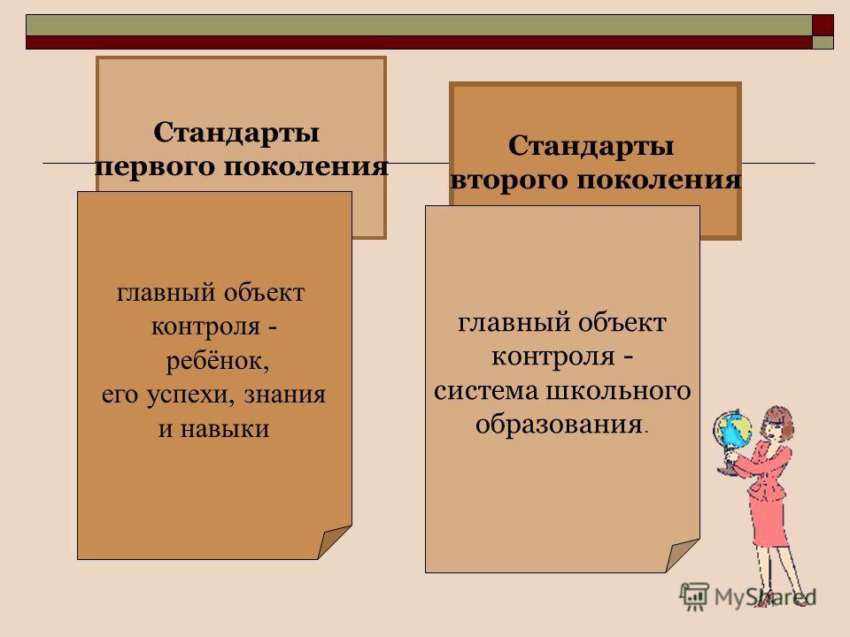 Стандарты первого поколения Стандарты второго поколения главный объект контроля - ребёнок, его успехи, знания и навыки главный объект контроля - система школьного образования.