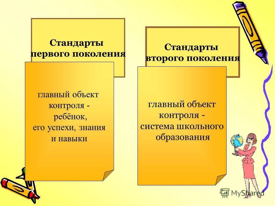 Стандарты первого поколения Стандарты второго поколения главный объект контроля - ребёнок, его успехи, знания и навыки главный объект контроля - система школьного образования