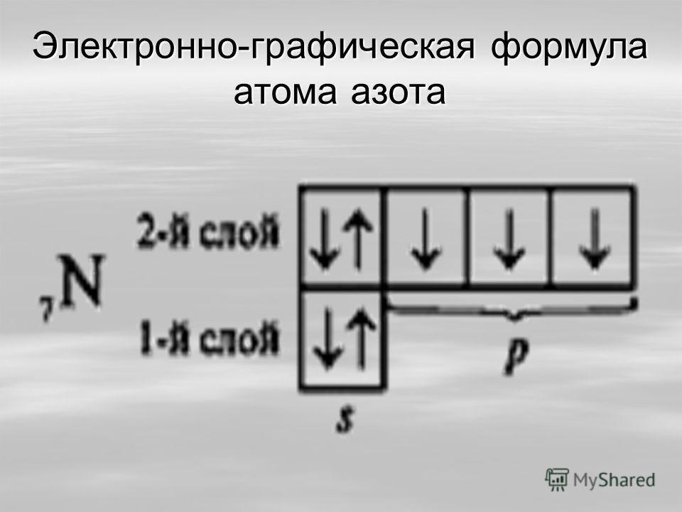 Электронно-графическая формула атома азота