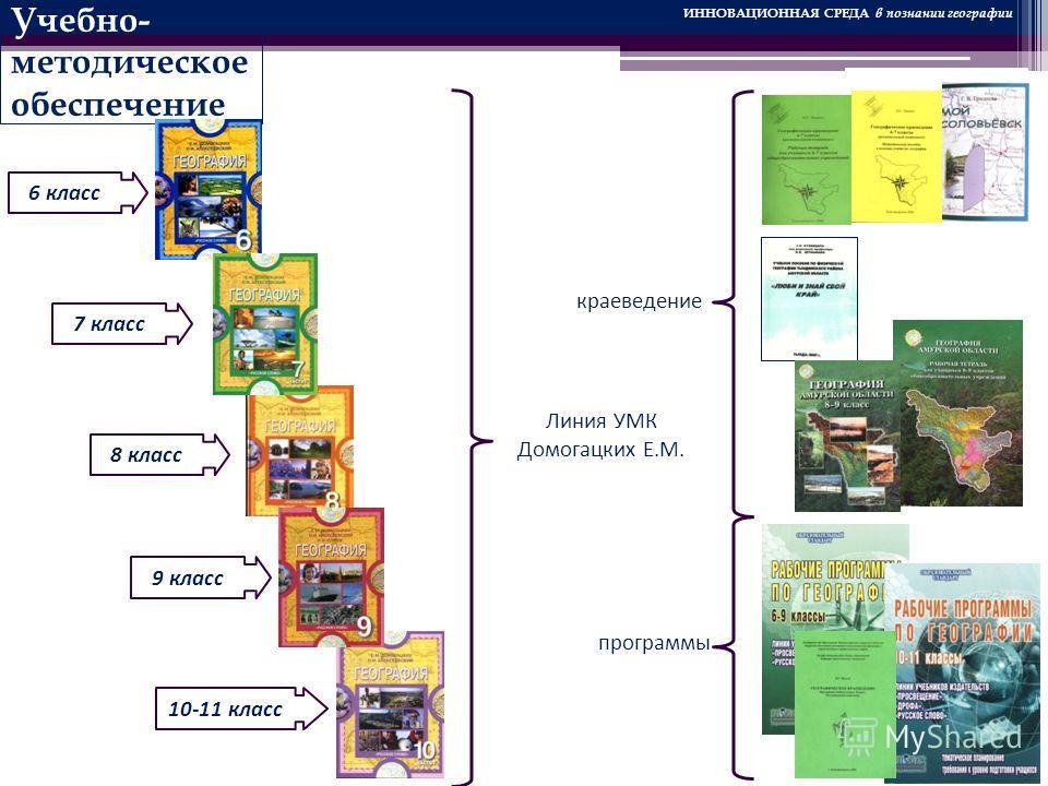 Учебно- методическое обеспечение 6 класс 7 класс 8 класс 9 класс 10-11 класс Линия УМК Домогацких Е.М. краеведение программы