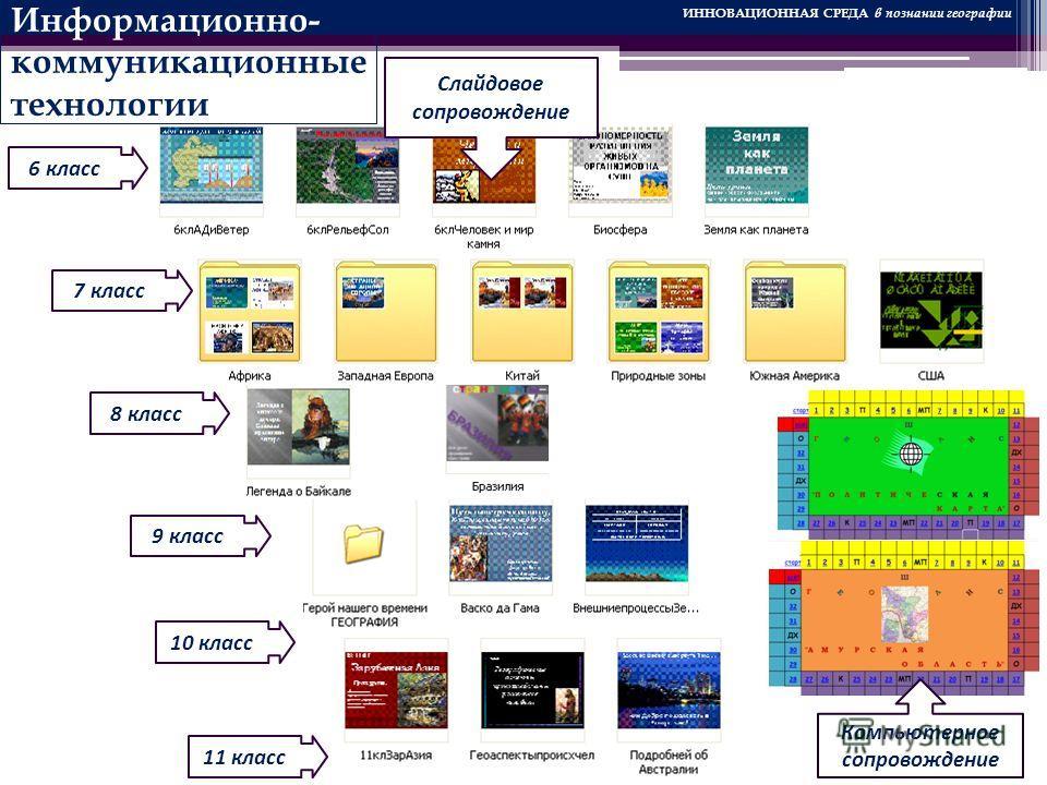 Информационно- коммуникационные технологии Компьютерное сопровождение Слайдовое сопровождение 6 класс 7 класс 11 класс 8 класс 9 класс 10 класс ИННОВАЦИОННАЯ СРЕДА в познании географии
