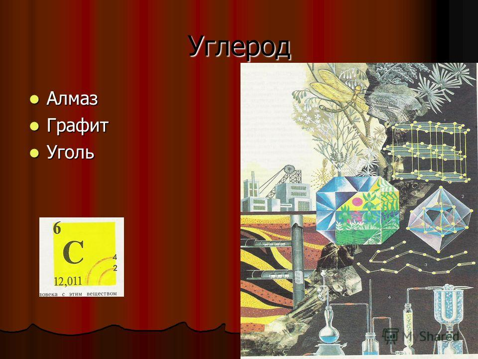 Углерод Алмаз Алмаз Графит Графит Уголь Уголь