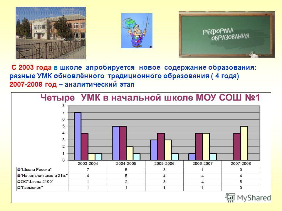 С 2003 года в школе апробируется новое содержание образования: разные УМК обновлённого традиционного образования ( 4 года) 2007-2008 год – аналитический этап Четыре УМК в начальной школе МОУ СОШ 1