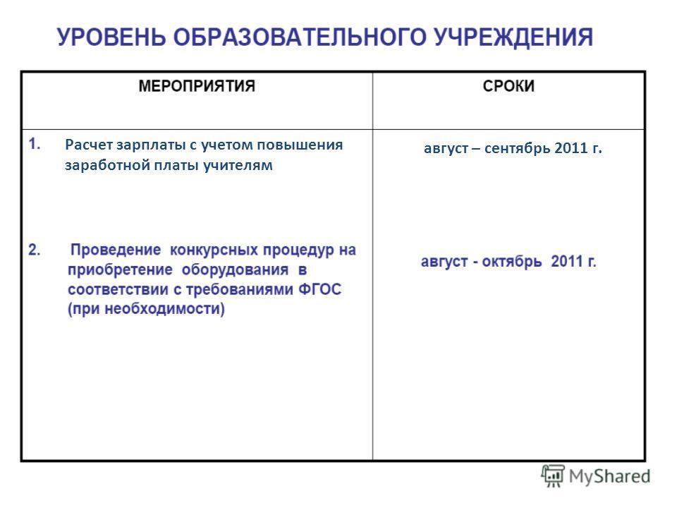 Расчет зарплаты с учетом повышения заработной платы учителям август – сентябрь 2011 г.