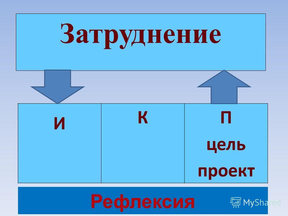 Затруднение И КП цель проект Рефлексия