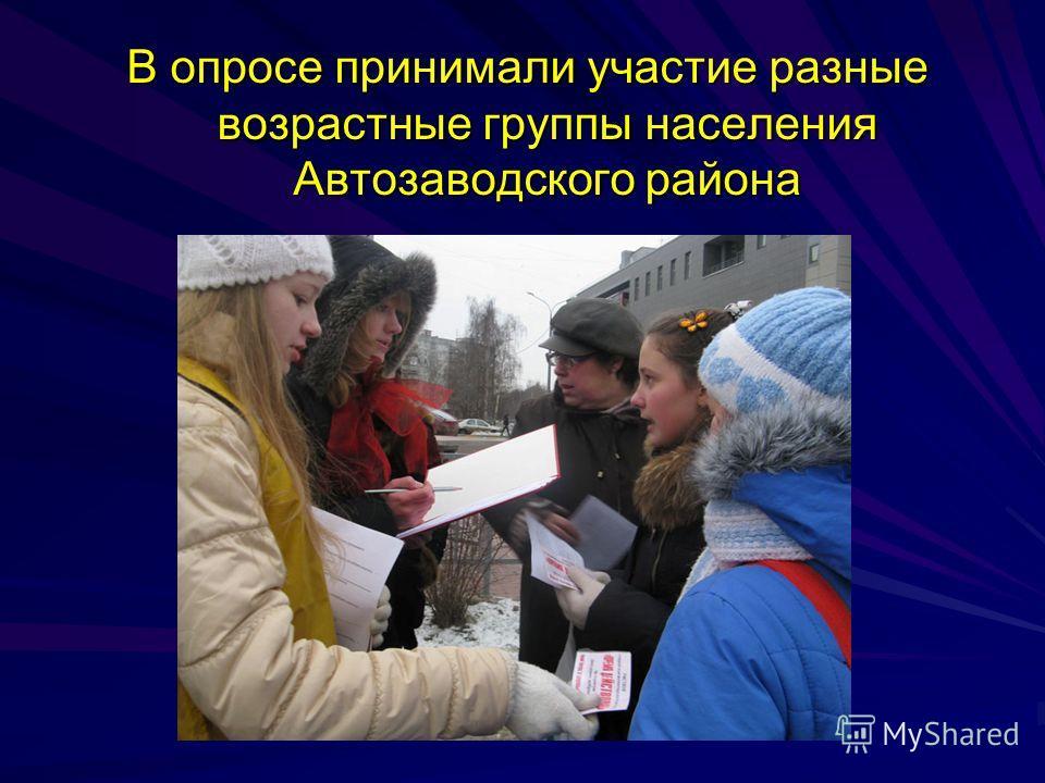 В опросе принимали участие разные возрастные группы населения Автозаводского района