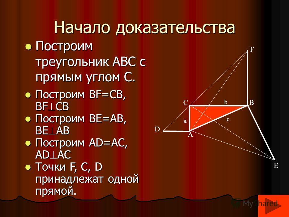 Построим Построим треугольник ABC ABC с прямым углом С. Начало доказательства A B C a b c F D E Построим Построим BF=CB, BF CB Построим Построим BE=AB, BE AB Построим Построим AD=AC, AD AC Точки Точки F, C, D принадлежат одной прямой.
