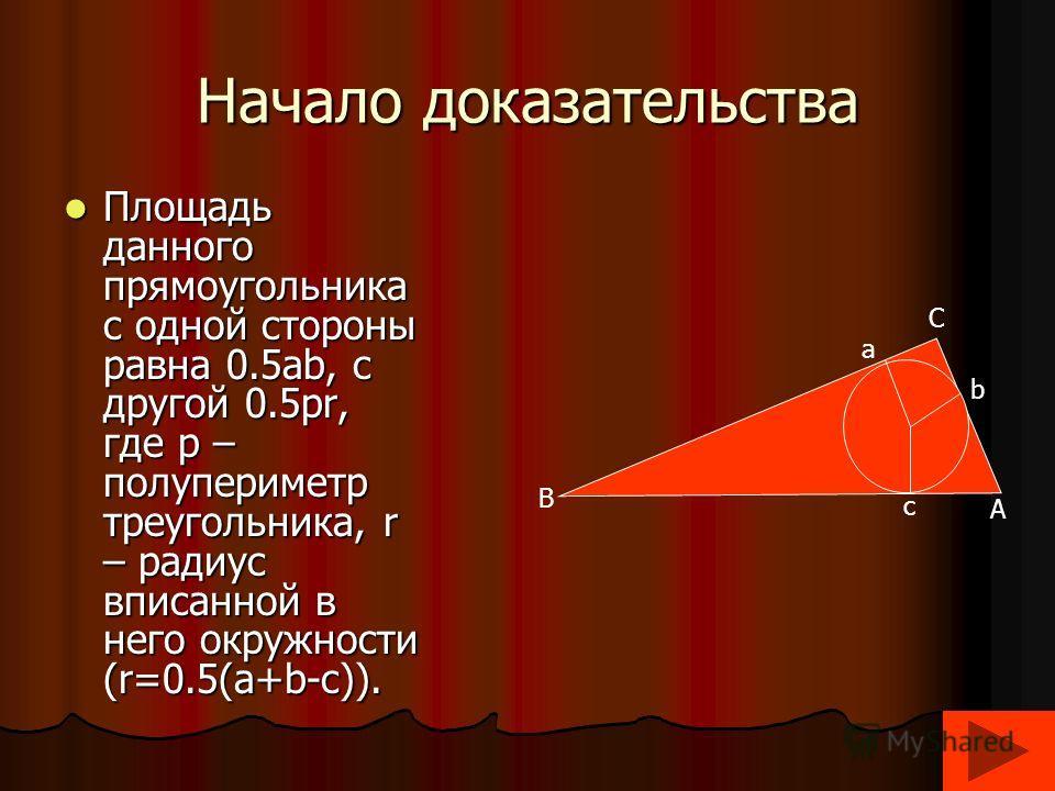Начало доказательства Площадь данного прямоугольника с одной стороны равна 0.5ab, с другой 0.5pr, где p – полупериметр треугольника, r – радиус вписанной в него окружности (r=0.5(a+b-c)). Площадь данного прямоугольника с одной стороны равна 0.5ab, с