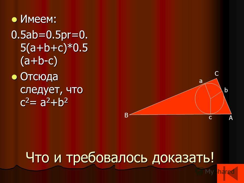 Что и требовалось доказать! Имеем: Имеем: 0.5ab=0.5pr=0. 5(a+b+c)*0.5 (a+b-c) Отсюда Отсюда следует, что с 2 = с 2 = а2+b2а2+b2а2+b2а2+b2 A C B a b c