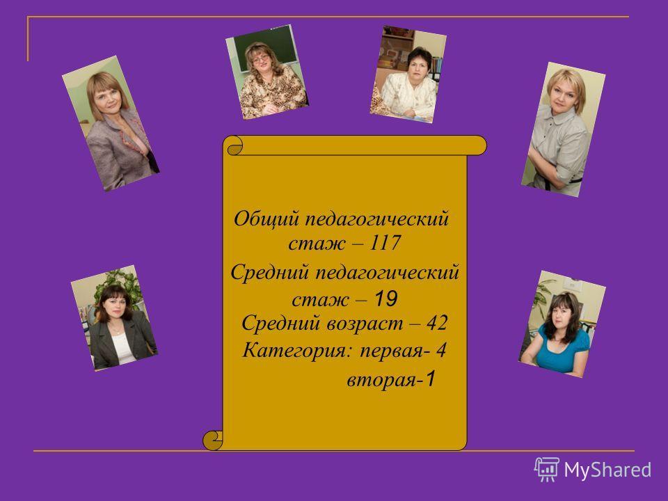 Общий педагогический стаж – 117 Средний педагогический стаж – 19 Средний возраст – 42 Категория: первая- 4 вторая- 1