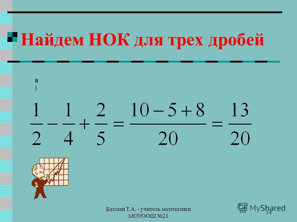 Бахман Т.А. - учитель математики МОУООШ 21 14 а)а) Найдем НОК для трех дробей
