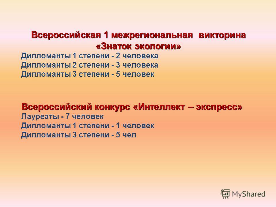 Всероссийская 1 межрегиональная викторина «Знаток экологии» Дипломанты 1 степени - 2 человека Дипломанты 2 степени - 3 человека Дипломанты 3 степени - 5 человек Всероссийский конкурс «Интеллект – экспресс» Лауреаты - 7 человек Дипломанты 1 степени -