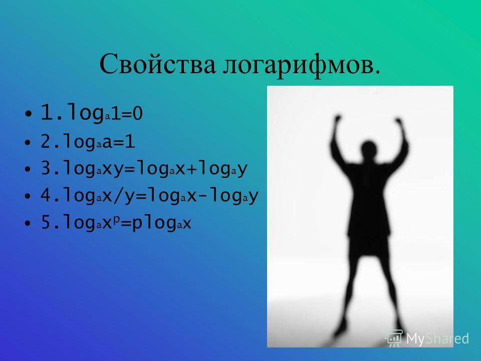 Свойства логарифмов. 1.log a 1=0 2.log a a=1 3.log a xy=log a x+log a y 4.log a x/y=log a x-log a y 5.log a x p =plog a x