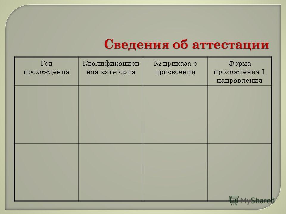 Год прохождения Квалификацион ная категория приказа о присвоении Форма прохождения 1 направления
