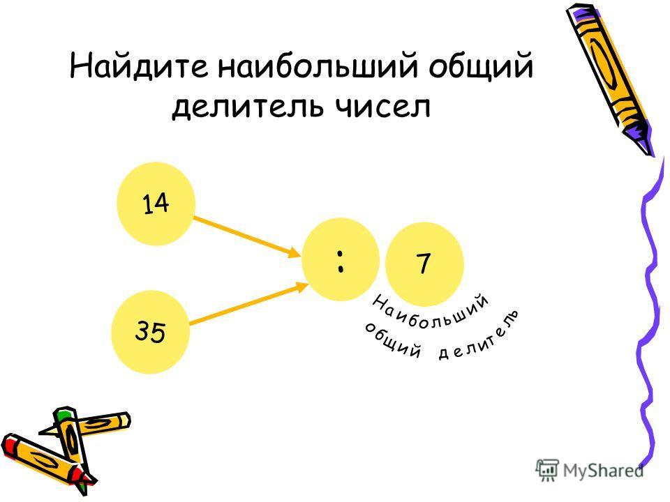 Найдите наибольший общий делитель чисел : ? Н а и б о л ь ш и й о б щ и й д е л и т е л ь 7 14 35