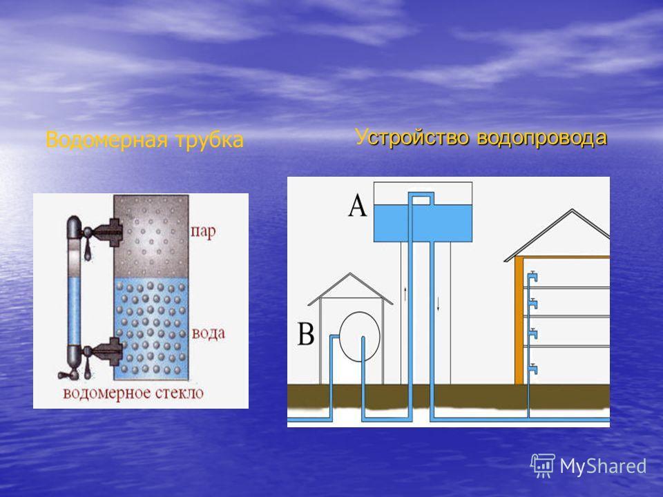 стройство водопровода Устройство водопровода Водомерная трубка
