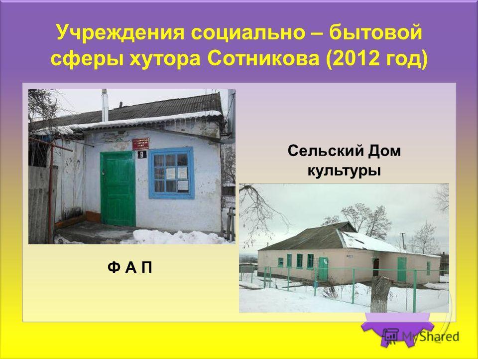 Учреждения социально – бытовой сферы хутора Сотникова (2012 год) Ф А П Сельский Дом культуры