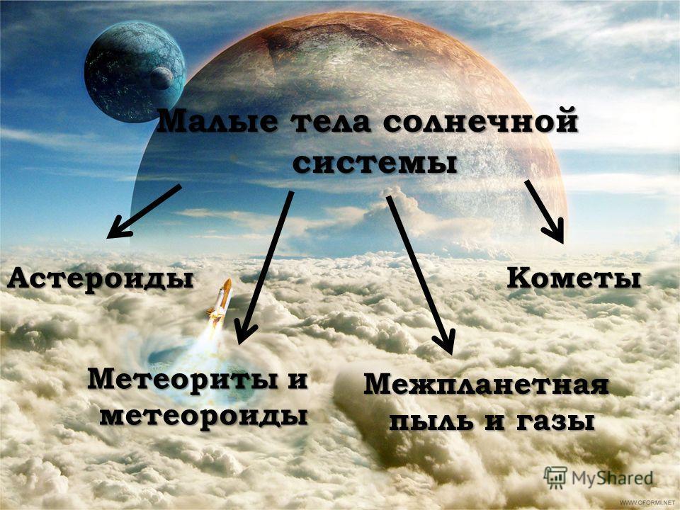 Малые тела солнечной системы Астероиды Метеориты и метеороиды Кометы Межпланетная пыль и газы