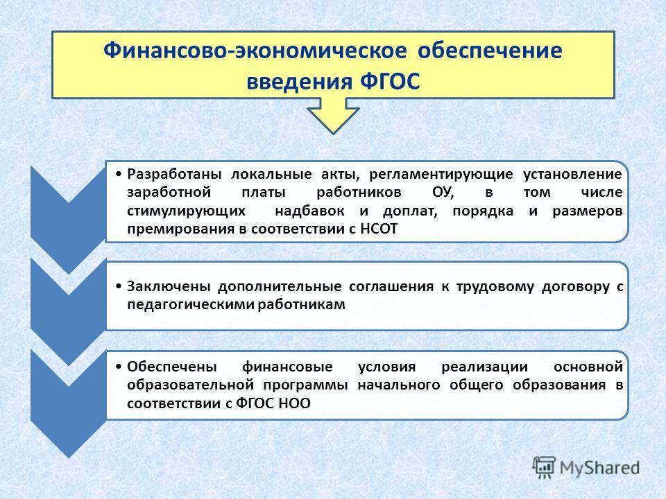 Разработаны локальные акты, регламентирующие установление заработной платы работников ОУ, в том числе стимулирующих надбавок и доплат, порядка и размеров премирования в соответствии с НСОТ Заключены дополнительные соглашения к трудовому договору с пе