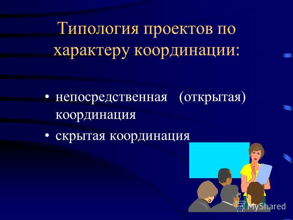 Типология проектов по предметно-содержательной области монопроекты межпредметные проекты