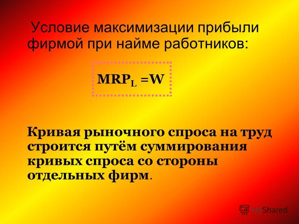 Условие максимизации прибыли фирмой при найме работников: MRP L =W Кривая рыночного спроса на труд строится путём суммирования кривых спроса со стороны отдельных фирм.