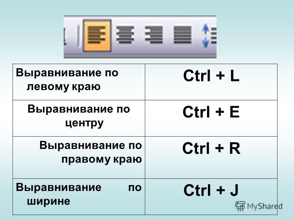 Выравнивание по левому краю Ctrl + L Выравнивание по центру Ctrl + E Выравнивание по правому краю Ctrl + R Выравнивание по ширине Ctrl + J