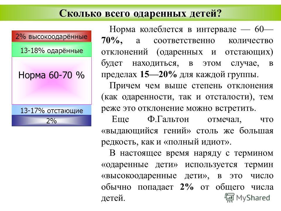 Норма колеблется в интервале 60 70%, а соответственно количество отклонений (одаренных и отстающих) будет находиться, в этом случае, в пределах 1520% для каждой группы. Причем чем выше степень отклонения (как одаренности, так и отсталости), тем реже