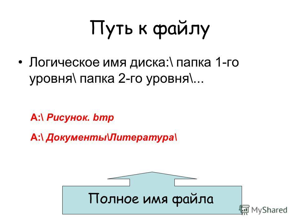 Путь к файлу Логическое имя диска:\ папка 1-го уровня\ папка 2-го уровня\... А:\ Рисунок. bmp А:\ Документы\Литература\ Полное имя файла