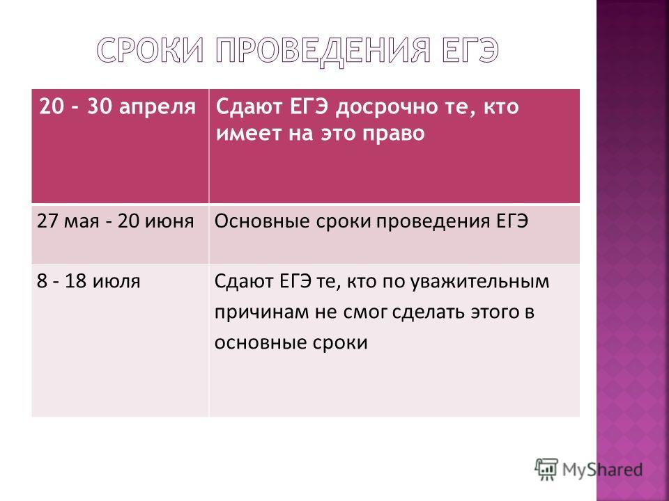 20 - 30 апреляСдают ЕГЭ досрочно те, кто имеет на это право 27 мая - 20 июняОсновные сроки проведения ЕГЭ 8 - 18 июляСдают ЕГЭ те, кто по уважительным причинам не смог сделать этого в основные сроки