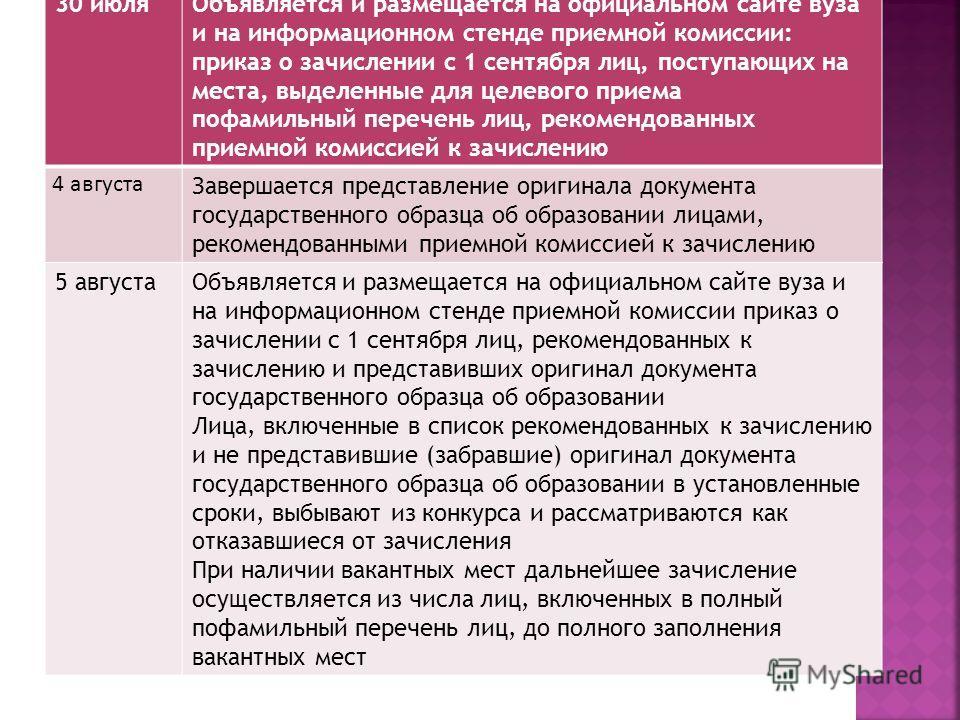 30 июляОбъявляется и размещается на официальном сайте вуза и на информационном стенде приемной комиссии: приказ о зачислении с 1 сентября лиц, поступающих на места, выделенные для целевого приема пофамильный перечень лиц, рекомендованных приемной ком