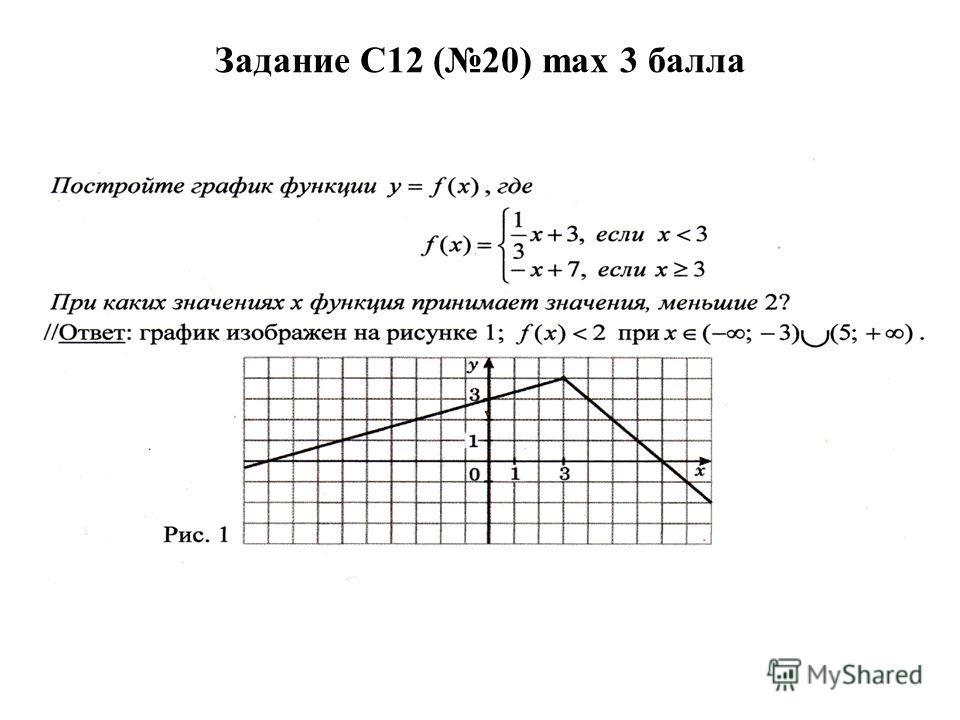Задание С12 (20) max 3 балла