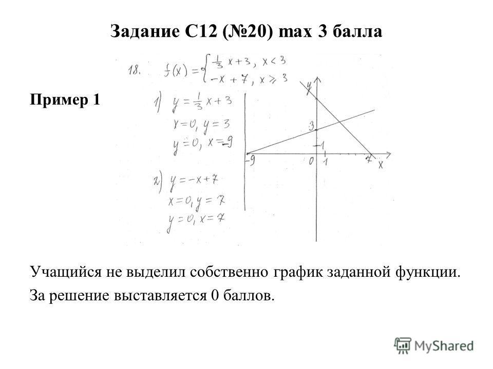 Пример 1 Учащийся не выделил собственно график заданной функции. За решение выставляется 0 баллов.