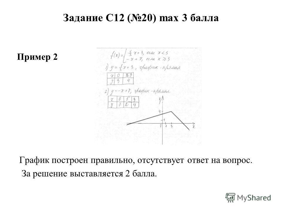 Задание С12 (20) max 3 балла Пример 2 График построен правильно, отсутствует ответ на вопрос. За решение выставляется 2 балла.