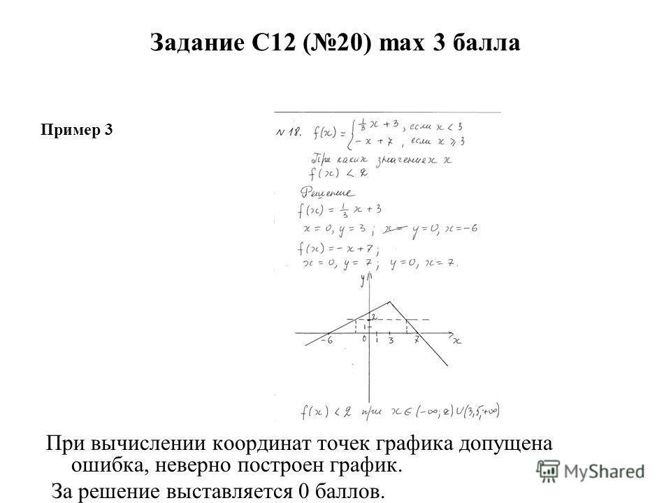 Задание С12 (20) max 3 балла Пример 3 При вычислении координат точек графика допущена ошибка, неверно построен график. За решение выставляется 0 баллов.