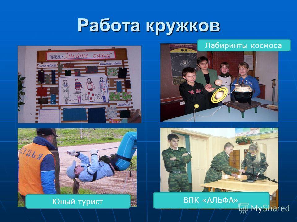 Работа кружков Лабиринты космоса ВПК «АЛЬФА» Юный турист