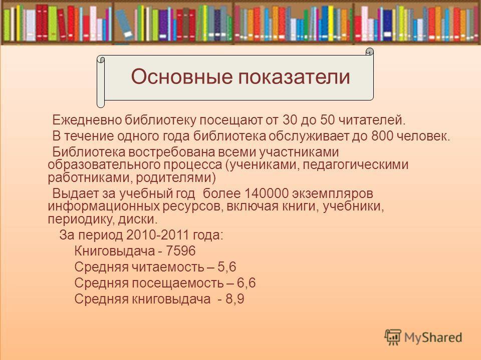 Ежедневно библиотеку посещают от 30 до 50 читателей. В течение одного года библиотека обслуживает до 800 человек. Библиотека востребована всеми участниками образовательного процесса (учениками, педагогическими работниками, родителями) Выдает за учебн
